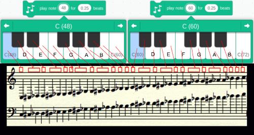 MIDI Notes - Scratch Wiki