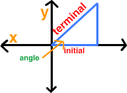 Trig Triangle.png