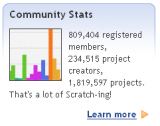 Community Statistics bar on Front Page.png