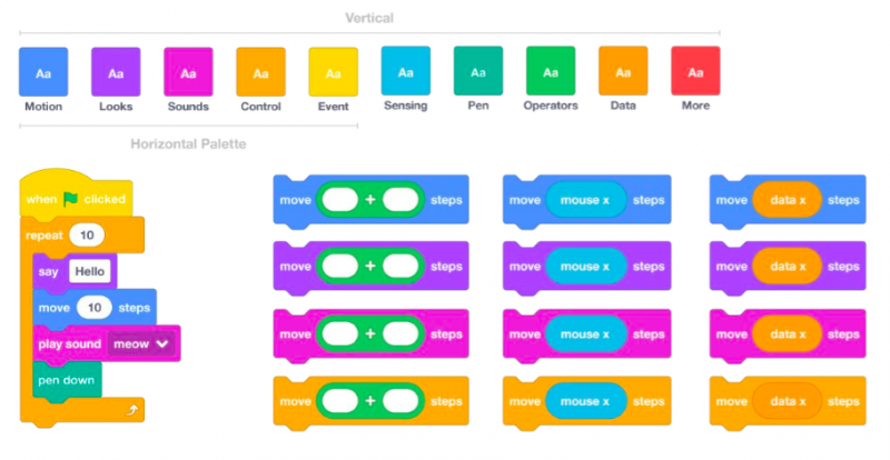 File:Scratch 3.0 Blocks Preview 4.png
