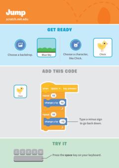 Scratchcard Sites